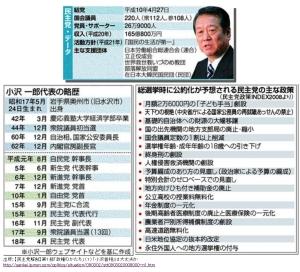 産経:【民主党解剖】第1部「政権のかたち」(1)「小沢首相」は大丈夫か