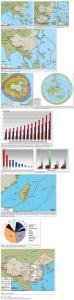 2009年版「中国の軍事力に関する年次報告書」