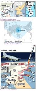 北朝鮮:舞水端里・東倉里・寧辺の位置関係