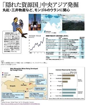 日経:モンゴルとウラン
