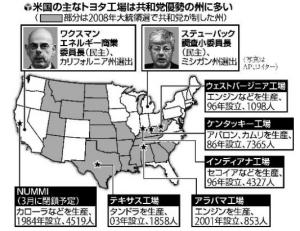 読売:「トヨタたたき」政治の影、秋の中間選挙意識