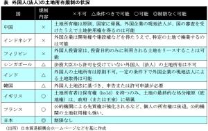 東京財団「日本の水源林の危機」シリーズより
