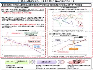 2015年経常収支赤字転落説も浮上中、その時日本はどうなるの?