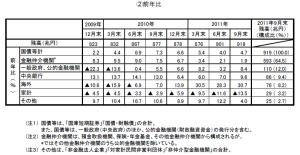 日本国債支える護送船団の本丸がストレステスト対象に、IMFの取り組みを応援したい
