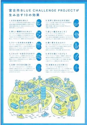 森が生み出す水素タウン(2):宮古市BLUE CHALLENGE PROJECT