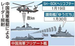 レーダー照射:「ロックオン」という名の危険な挑発