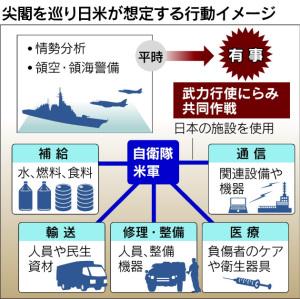 日経:尖閣、日米で防衛計画策定 武力行使を視野に 衝突回避へ対中抑止力強化