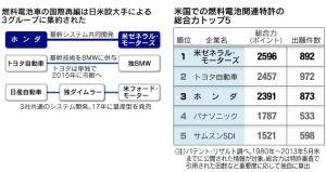 「燃料電池車」主戦場に、トヨタの2014年500万円程度に恐れ戦くホンダとGM、動向気になる韓国・現代自動車