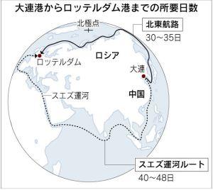 北極海航路で蠢く日露中韓 - 北方領土のチョーク・ポイント入り確実か?